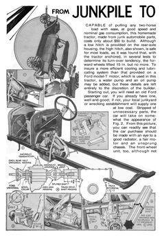 Ford Tractors, Show Us, Conversation, Cars, Model, Autos, Scale Model, Car