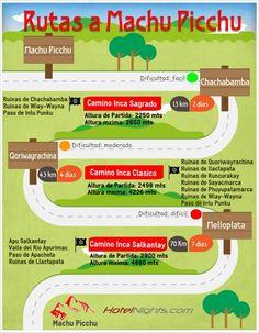 posibles rutas a machu picchu