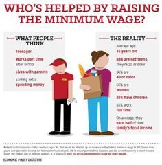 Who's helped by raising #minimumwage #wage 4 #workers #employees ? #walmart #mcdonalds #infographic