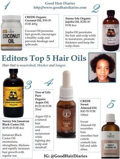 Editors' Top 5 Hair Oils