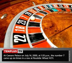 Fact of the day: gambling's greatest records