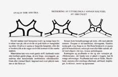 Utvikling av liv fra raudtrøye til beltestakk Pattern Making, Norway, Scandinavian, Quilts, Sewing, How To Make, Inspiration, Names, Biblical Inspiration