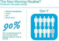 The new morning routine