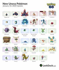 Pokemon Go, Pokemon Pokedex, Catch Em All, Transformers, Art, Art Background, Kunst, Performing Arts, Art Education Resources