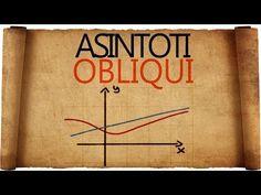 Asintoti Obliqui e Curve Asintotiche - YouTube