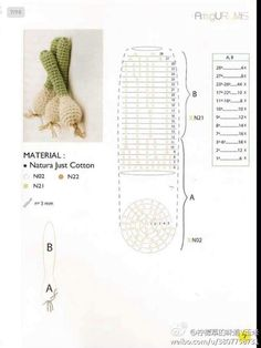 Crochet Toys For Boys 이미지 Crochet Fish, Crochet Fruit, Crochet Chart, Crochet Home, Love Crochet, Diy Crochet, Crochet Dolls, Crochet Flowers, Crochet Stitches