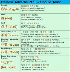 Starting to learn a language can be fun and exciting. Right here a portion of my most helpful tips and tricks for Cantonese Language, Chinese Language, Korean Language, Chinese Phrases, Chinese Words, Basic Chinese, Learn Chinese, Language Study, Learn A New Language