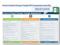 Organizational Change Management Plan  Change Management Toolkit