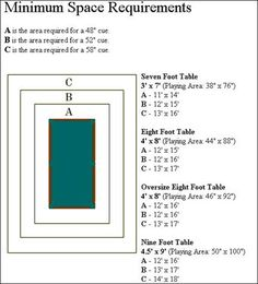 Pool Table Room Size Requirements, Brunswick Billiards