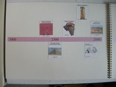 Our Nest of 3: Story of the World History Timeline Helps