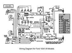 1935 ford dash wiring wire data schema u2022 rh frana co