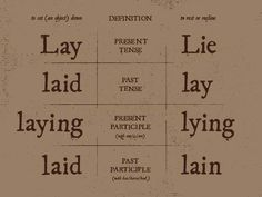 Differences between lay, lie, laid, lay, laying, lying, laid, and lain!