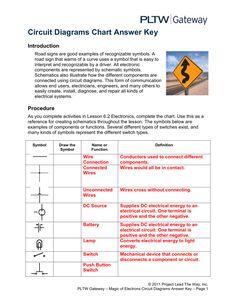 Fuse    Box    Diagram    2011 Jetta Wagon 02 charts free    diagram