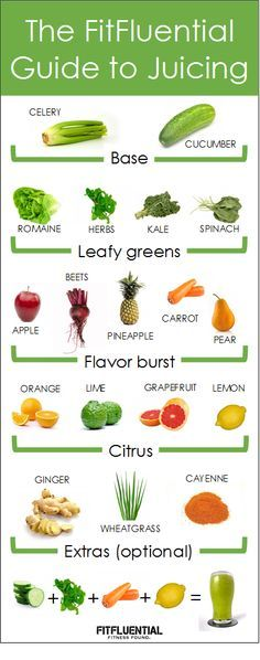 Guide to juicing! Learn how to juice vegetables for a healthy way to amp up your nutrition!