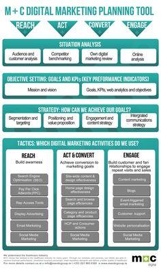 nice Digital Marketing Strategy Photos Check more at http://dougleschan.com/digital-marketing-guru/digital-marketing-strategy-photos/
