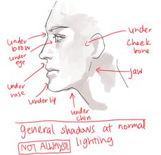 Side view head reference
