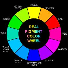 Psychology infographic and charts Psychology : Other Color Wheel. Infographic Description Psychology : Other Color Wheel Split Complementary Color Scheme, Complimentary Colors, Coordinating Colors, Blue Color Wheel, Paint Color Wheel, Paint Colors, Rainbow Painting, Rainbow Art, Rainbow Colors
