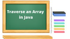 While Loop, Java Tutorial, Data Structures, Integers, Positivity, Concept