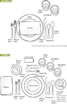 Wedding Table Setting Etiquette #formal #informal