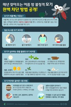 Point Of Purchase, Health And Safety, Good To Know, Helpful Hints, Life Hacks, Infographic, Web Design, Study, Lettering