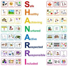 Brighten up your setting and demonstrate how you get it right for every child by creating an exciting SHANARRI Display!