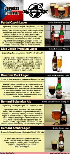 """Beer Squad - Cervejas Tchecas. A primeira coisa que pode ser notada na República Tcheca é a cultura de se beber cerveja, faça frio ou faça sol, seja no bar ou no parque, passeando com as crianças. O povo lá bebe mais cerveja do que água, sem exagero algum. Inclusive nas refeições, bebe-se cerveja. Tem gente até que chama cerveja de """"pão liquido""""."""
