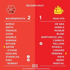 Ouch.  #MUFC #Manchester #bournemouth