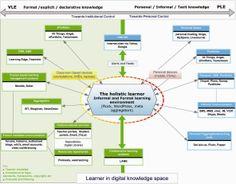 http://laescuelaperdida.blogspot.com.es/2013/11/ehumooc-4-semana-1actividad-analisis-y.html