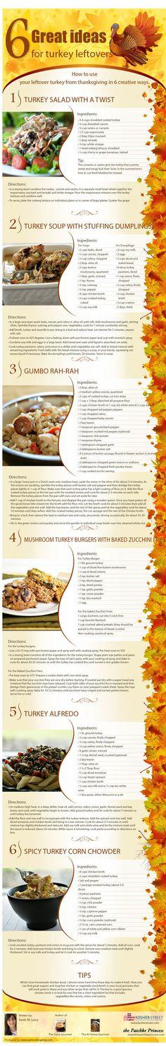 Thanksgiving Turkey Leftover Ideas