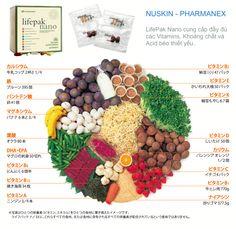 Lifepak Nano, Nu Skin, Weight Management, Benefit, Vitamins, Toe, Beauty, Beleza, Cosmetology