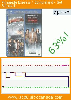 Pineapple Express / Zombieland - Set Bilingual (DVD). Drop 63%! Current price C$ 4.47, the previous price was C$ 11.98. https://www.adquisitiocanada.com/sony-pictures-home/pineapple-express