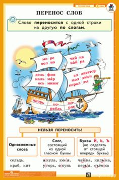Russian Language Lessons, Russian Lessons, Bilingual Education, Kids Education, Learn Russian, Baby Kind, Summer Kids, Speech Therapy, Kids Learning