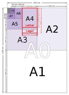 The dimensions of the A series paper sizes, as defined by ISO 216, are given in the table below in both millimetres and inches (cm measurements can be obtained by dividing mm value by 10). The A Series paper size chart to the right gives a visual explanation of how the sizes relate to each other - for example A5 is half of A4 size paper and A2 is half of A1 size paper. www.papersizes.org