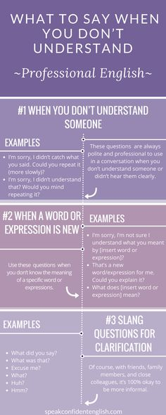 Hate feeling confused in business meetings when you don't understand someone in English? Use these questions to help. (They're the same questions native English speakers use!) http://www.speakconfidentenglish.com/professional-english-what-to-say-when-you-dont-understand/?utm_campaign=coschedule&utm_source=pinterest&utm_medium=Speak%20Confident%20English%20%7C%20English%20Fluency%20Trainer&utm_content=Professional%20English%3A%20What%20to%20Say%20When%20You%20Don%27t%20Understand