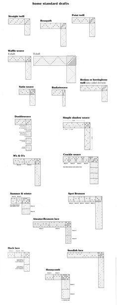 Some standard weaving drafts