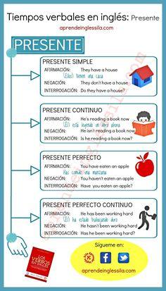 37 Ideas De Revision Tiempos Verbales Tiempos Verbales Verbal Ejercicios De Ingles