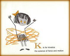 K is for Kinetics  Space Alphabet 1964  Irene Zachs