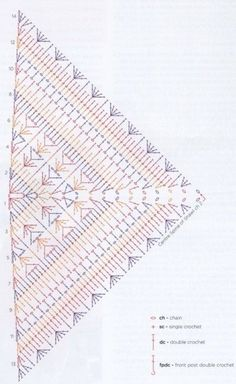 Ravelry: Mariola Shawl pattern by Kirsten Bishop Crochet lace square or rectangle doily Lost in time salvabrani – Artofit This post was discovered by esti brustein. Crochet Shawl Diagram, Crochet Chart, Crochet Stitches, Crochet Shawls And Wraps, Crochet Scarves, Crochet Clothes, Crocheted Scarf, Shawl Patterns, Crochet Patterns