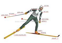 Equipment | Cross-country skiing