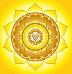 Solar Plexus chakra – Manipura