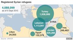 Map: Syrian refugees in the middle east