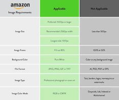 Amazon Image Guidelines to Attract Potential and targeted Customers Pure White Background, Background Images, Amazon Clothes, Amazon Image, Image File Formats, How To Attract Customers, One Image, Colorful Backgrounds, Attraction