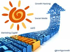 El Growth Hacking que integra a SEO, Social Media y Marketing Digital