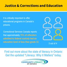 Literacy, Why It Matters Service Canada, Educational Programs, Programming, Prison, Literacy, Crime, Graphics, Board, Graphic Design