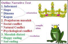 16 Contoh Narrative Text Terbaik dalam Bahasa Inggris