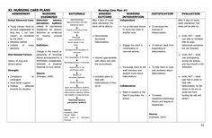 nursing teaching plan ativan Discharge care plan date & sign plan and outcome[check those that apply] target date: nursing interventions  discharge teaching on discharge instruction sheet and.