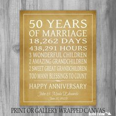 50th Anniversary Gift Grandpas 50 Year Personalized Keepsake For Pas Custom Print Or Canvas