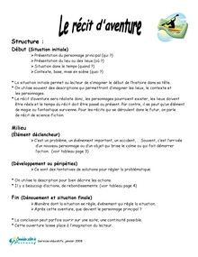 Printing Ideas Useful French Teaching Resources, Teaching Literature, Teaching French, Teaching Tips, Teaching Reading, Commission Scolaire, French Worksheets, Core French, Classroom Tools