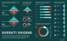 Infographics - Raconteur Gantt Chart, Dashboard Template, Diversity, Infographics, Templates, Stencils, Infographic, Vorlage, Info Graphics