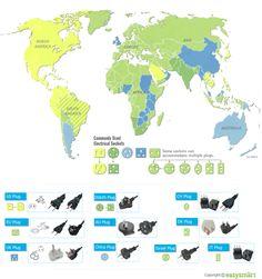 ¿Qué tipo de enchufes se usan en otros países? | Geek&Chic